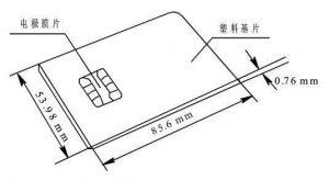 PVC card size